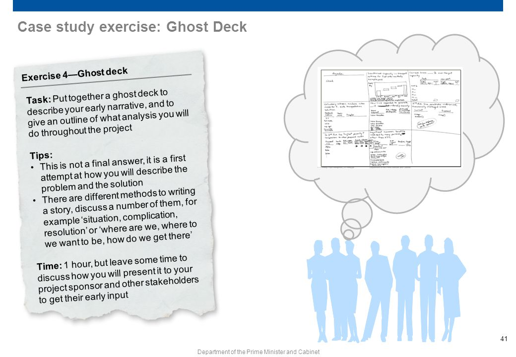 Case study exercise: Ghost Deck