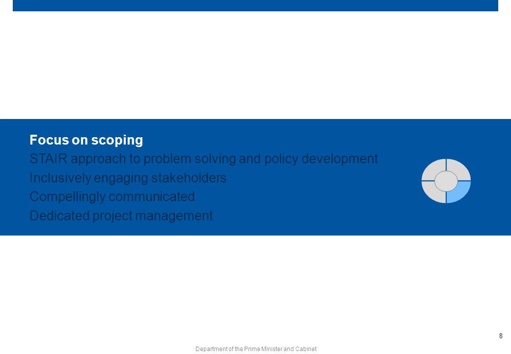 Focus on scoping STAIR approach to problem solving and policy development. Inclusively engaging stakeholders.