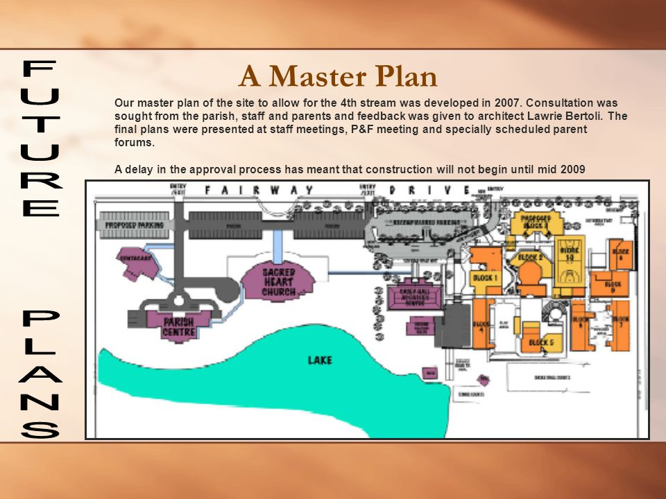 A Master Plan FUTURE PLANS