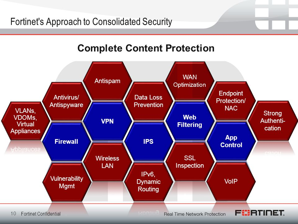 Fortinet s Approach to Consolidated Security