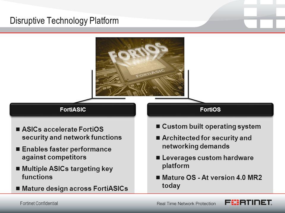 Disruptive Technology Platform