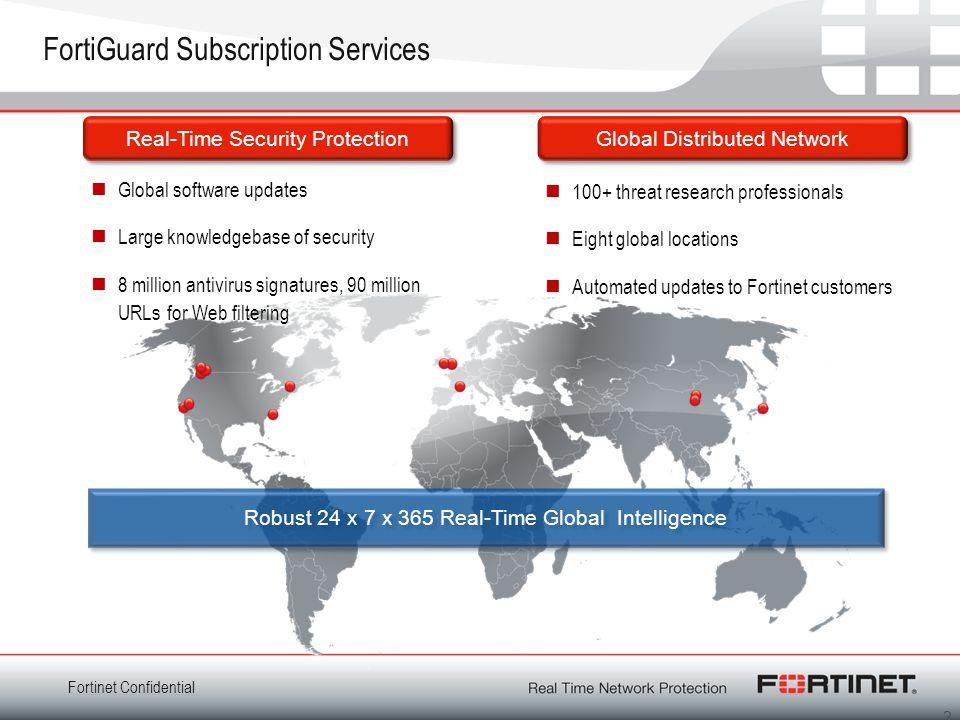 FortiGuard Subscription Services