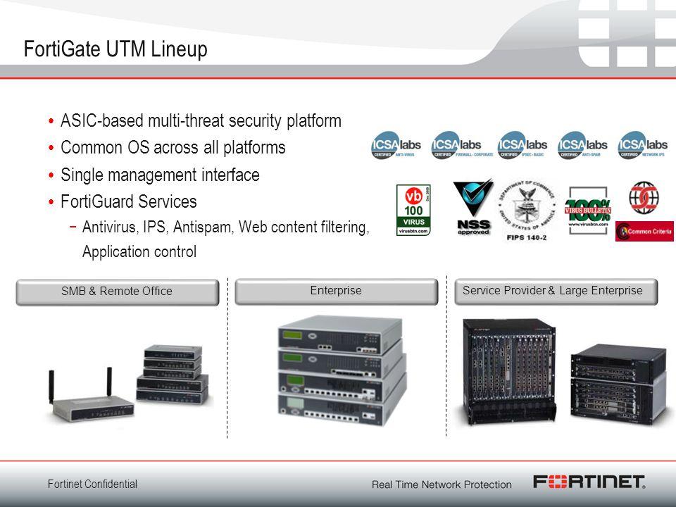 FortiGate UTM Lineup ASIC-based multi-threat security platform