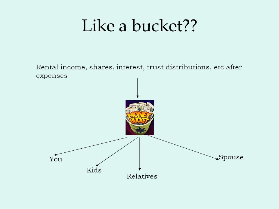 Like a bucket Rental income, shares, interest, trust distributions, etc after expenses. Spouse. You.