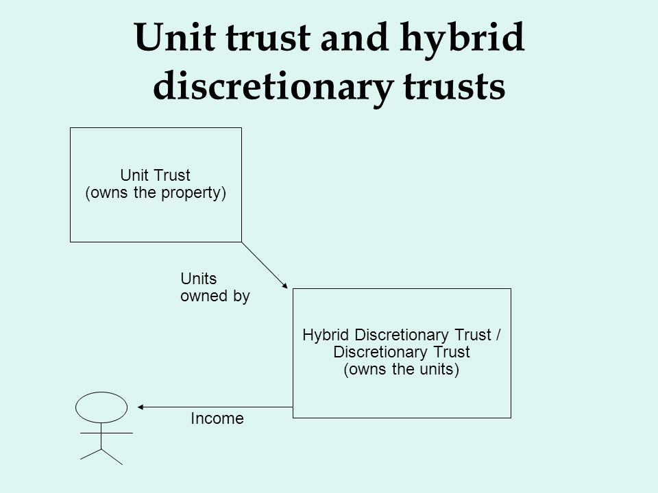 Unit trust and hybrid discretionary trusts