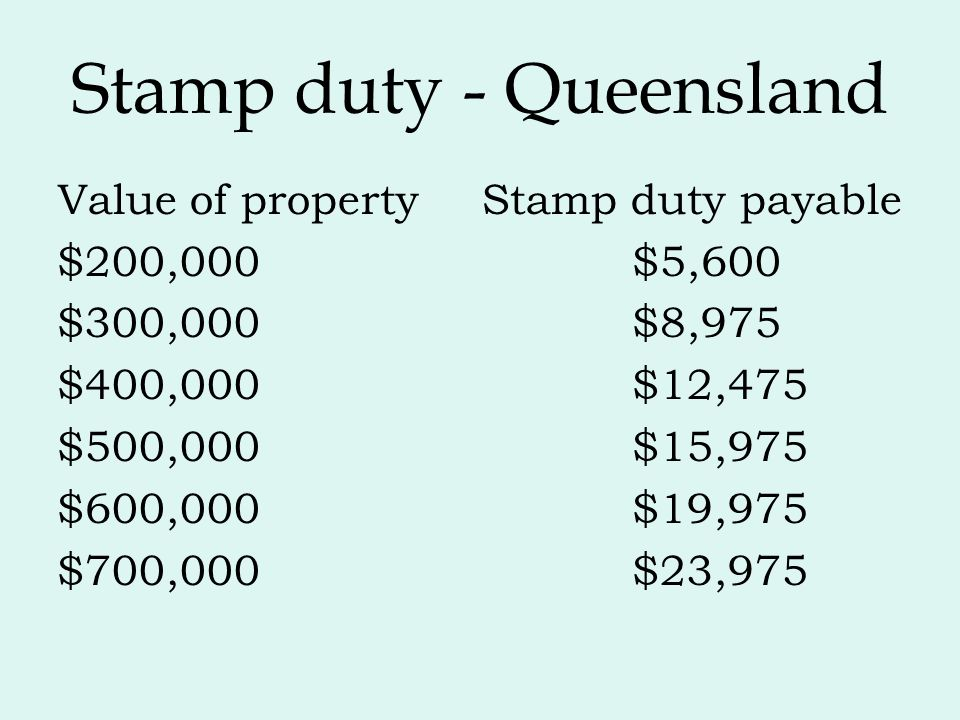 Stamp duty - Queensland