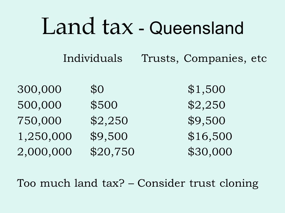 Land tax - Queensland Individuals Trusts, Companies, etc