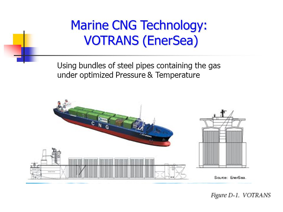 Marine CNG Technology: