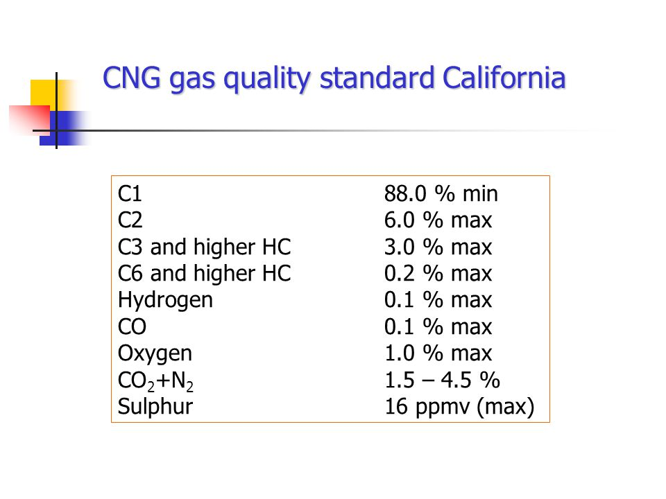 CNG gas quality standard California