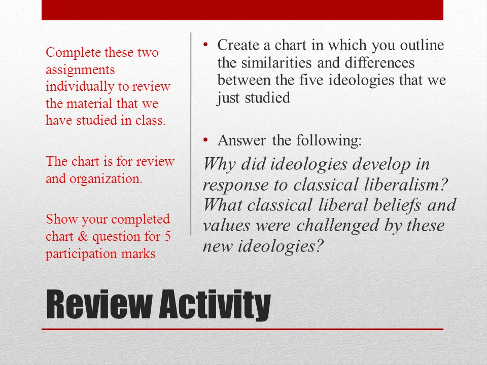Complete these two assignments individually to review the material that we have studied in class.