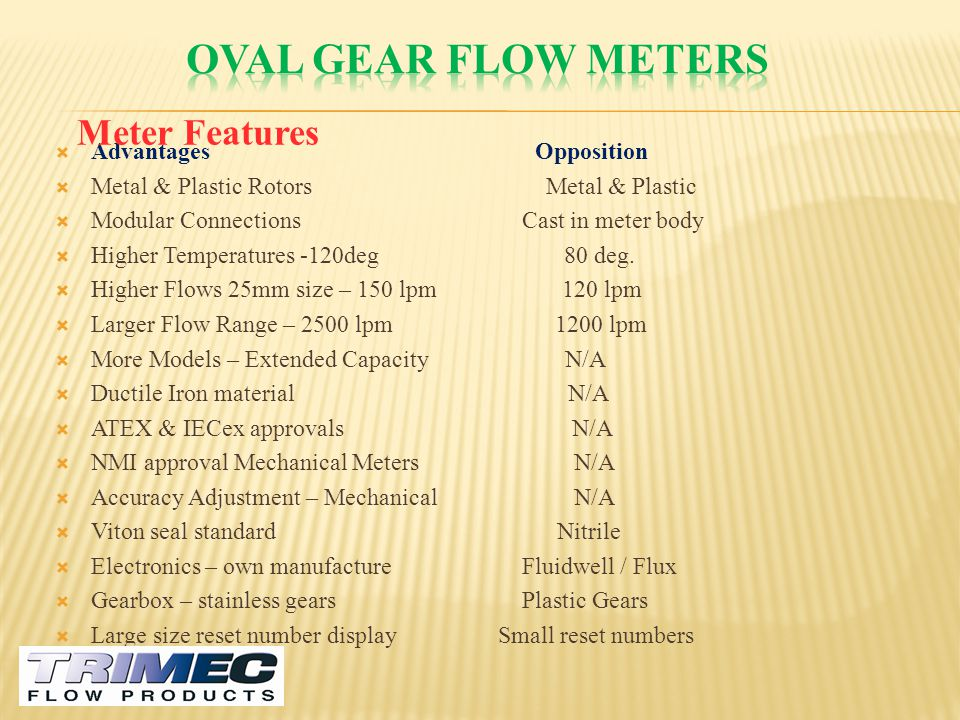 Oval gear flow meters Meter Features Advantages Opposition