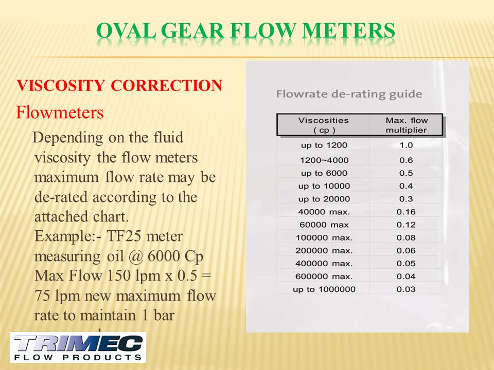 Oval gear flow meters Flowmeters VISCOSITY CORRECTION