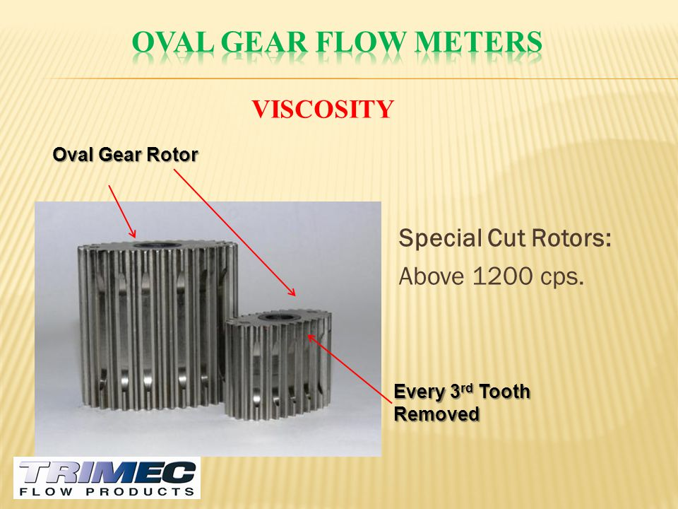Oval gear flow meters VISCOSITY Special Cut Rotors: Above 1200 cps.