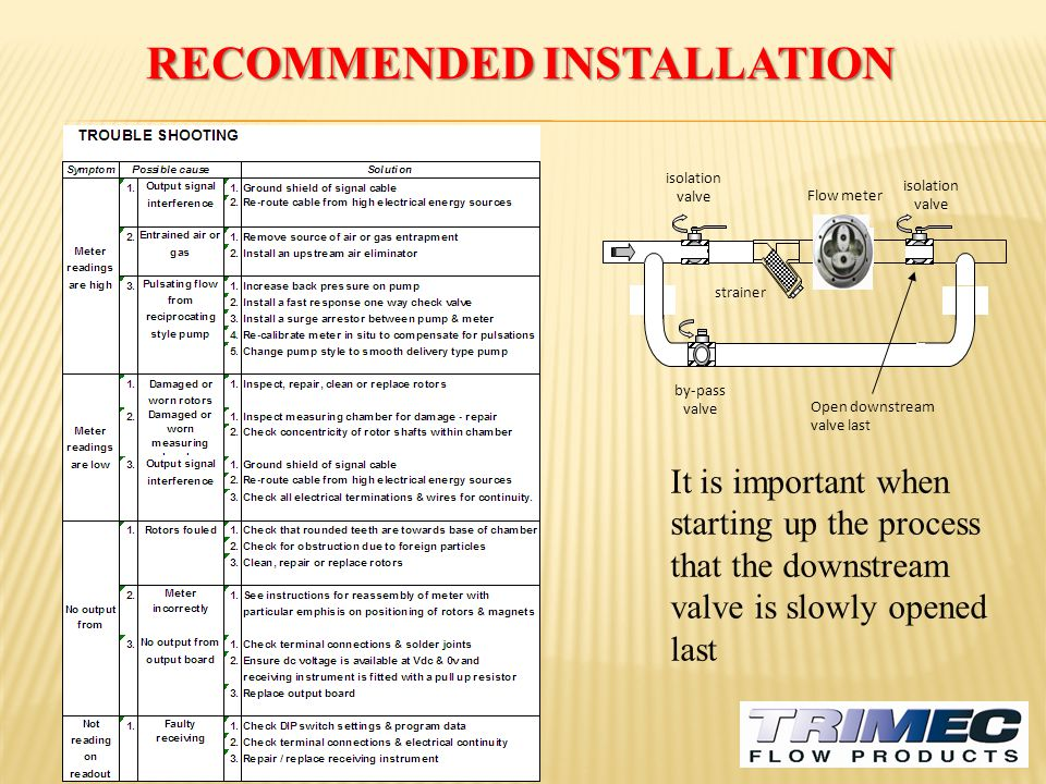 RECOMMENDED INSTALLATION