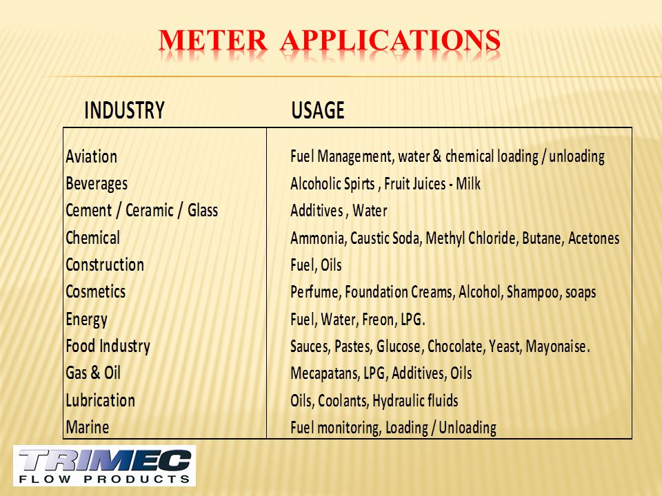 METER APPLICATIONS