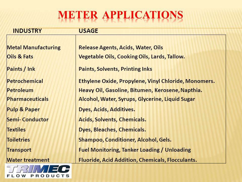 METER APPLICATIONS INDUSTRY USAGE Metal Manufacturing