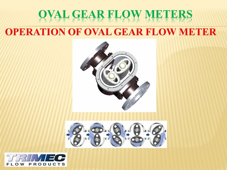 Oval gear flow meters OPERATION OF OVAL GEAR FLOW METER