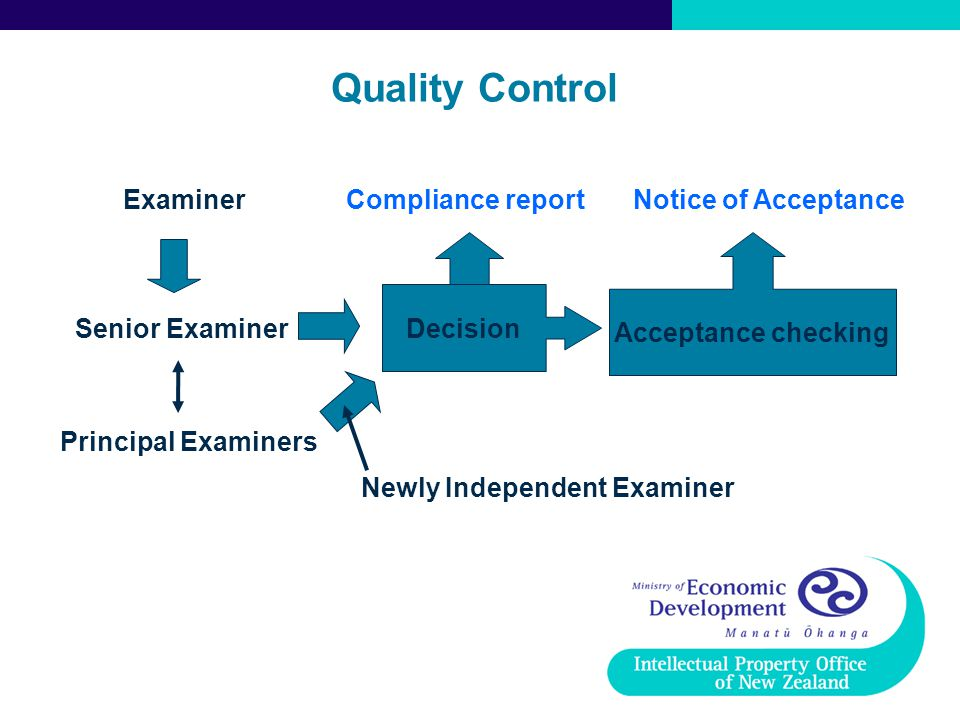 Quality Control Examiner Compliance report Notice of Acceptance