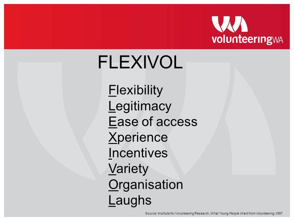 FLEXIVOL Flexibility Legitimacy Ease of access Xperience Incentives