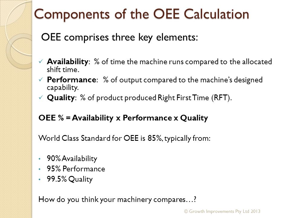 Components of the OEE Calculation