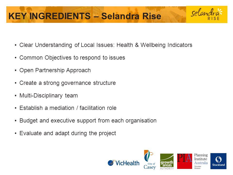 KEY INGREDIENTS – Selandra Rise
