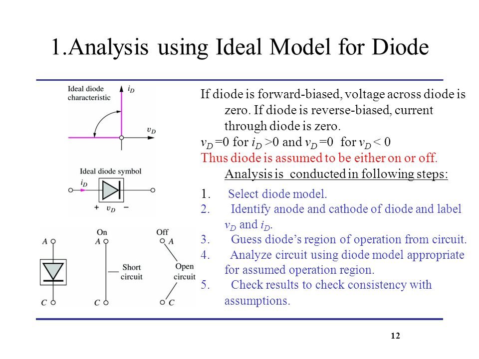 1.Analysis using Ideal Model for Diode