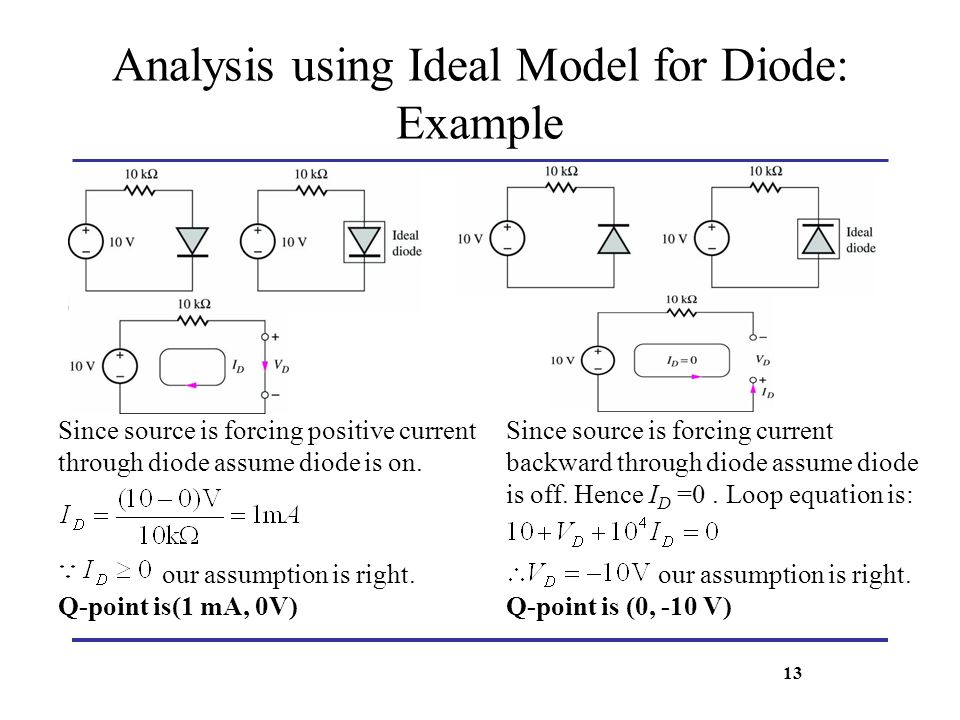 Analysis using Ideal Model for Diode: Example