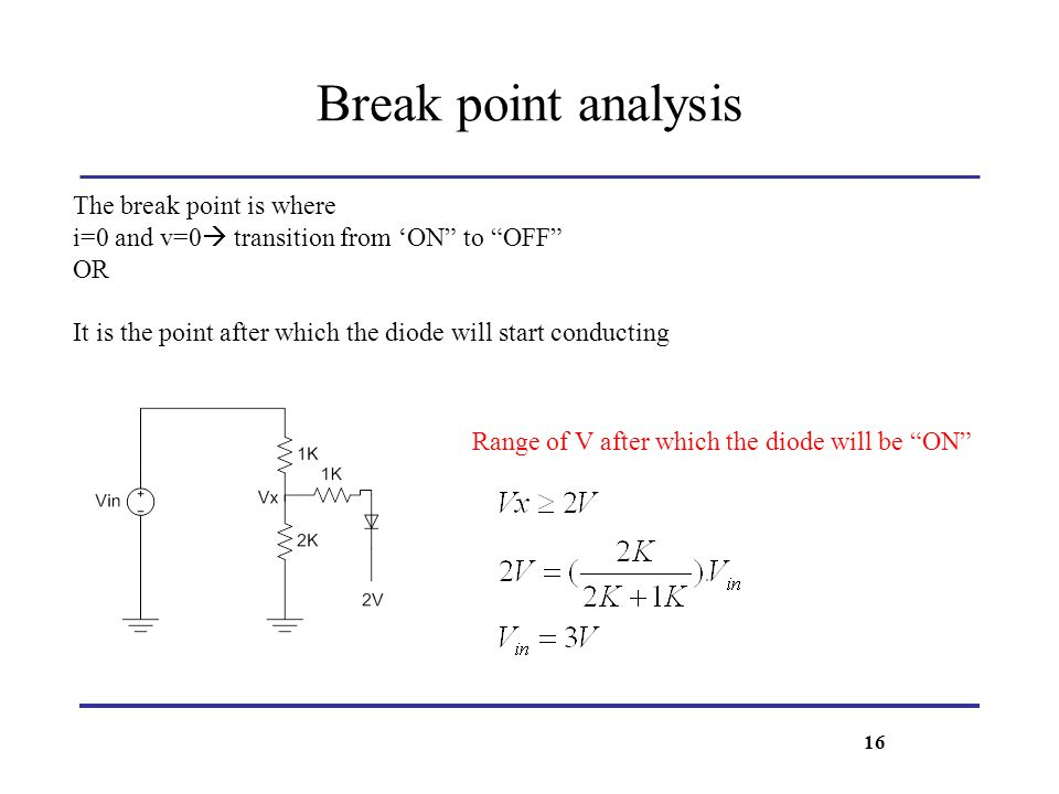 Break point analysis The break point is where