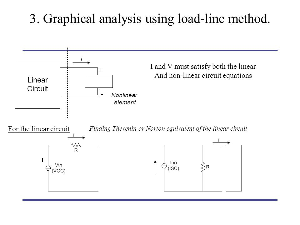 3. Graphical analysis using load-line method.