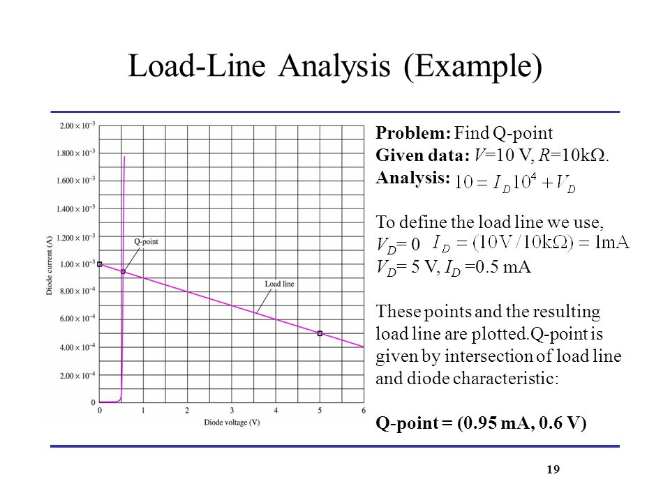 Load-Line Analysis (Example)