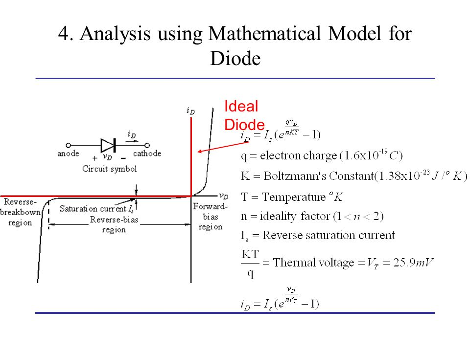 4. Analysis using Mathematical Model for Diode