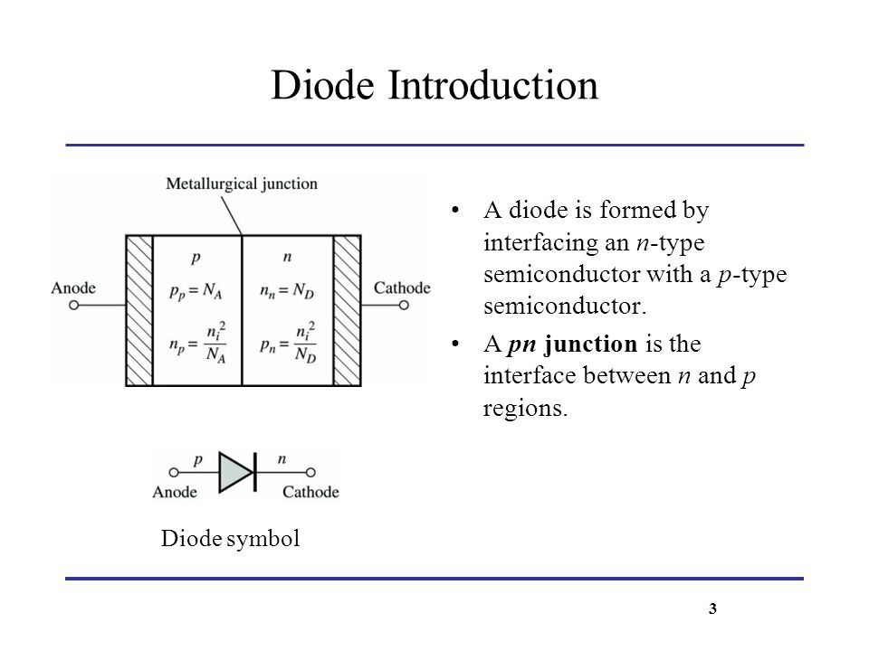 Diode Introduction A diode is formed by interfacing an n-type semiconductor with a p-type semiconductor.