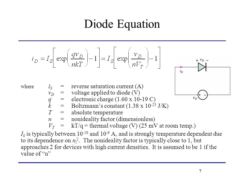 Diode Equation