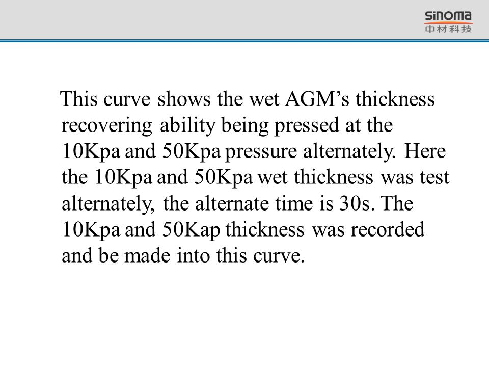 This curve shows the wet AGM's thickness recovering ability being pressed at the 10Kpa and 50Kpa pressure alternately.