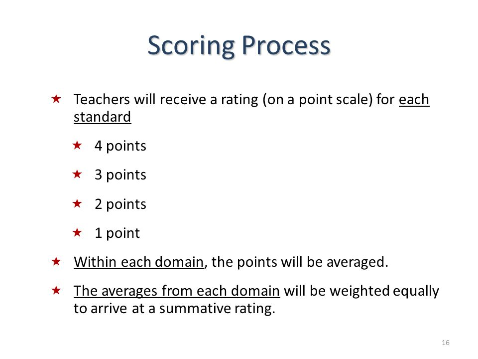 Scoring Process Teachers will receive a rating (on a point scale) for each standard. 4 points. 3 points.