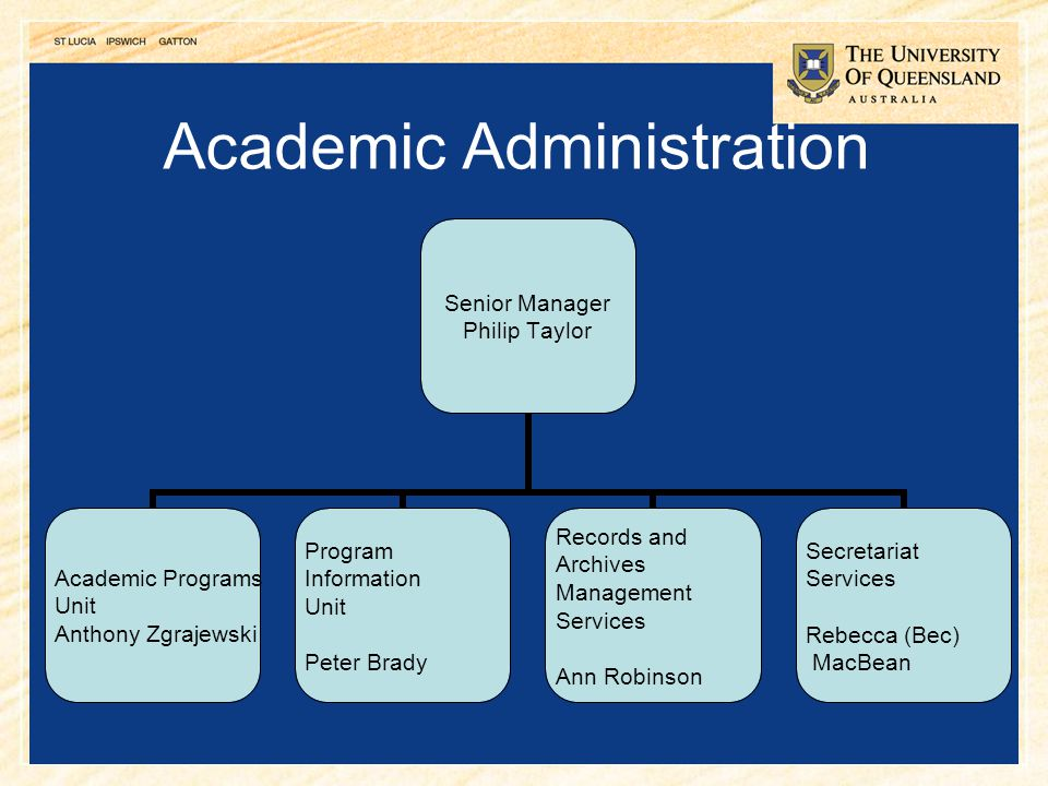 Academic Administration