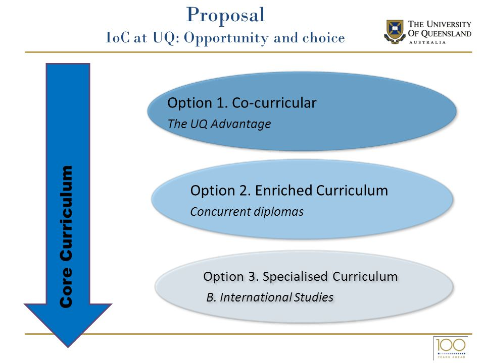 Proposal IoC at UQ: Opportunity and choice