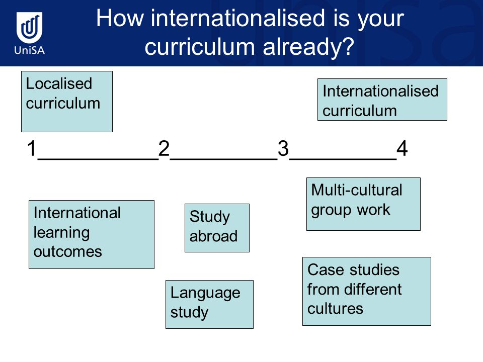 How internationalised is your curriculum already