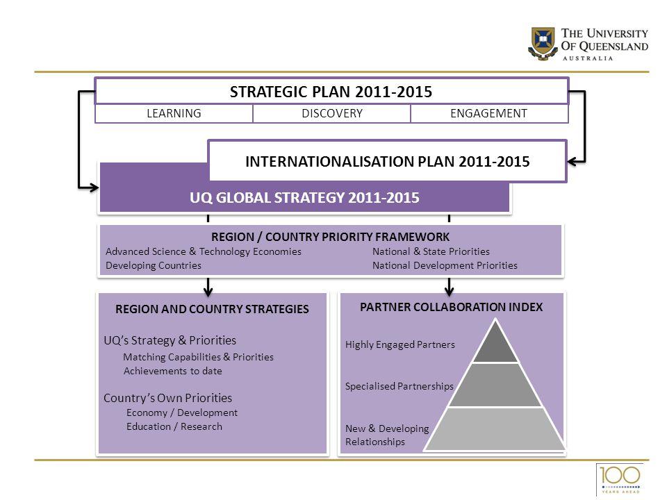 STRATEGIC PLAN 2011-2015 INTERNATIONALISATION PLAN 2011-2015