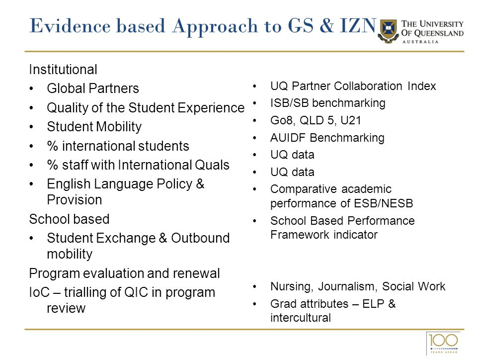 Evidence based Approach to GS & IZN