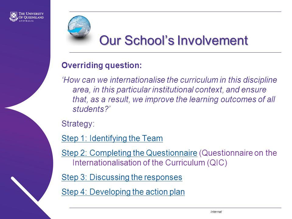 Our School's Involvement