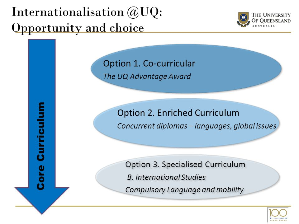 Internationalisation @UQ: Opportunity and choice