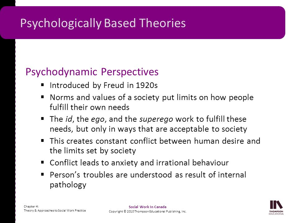 Psychologically Based Theories