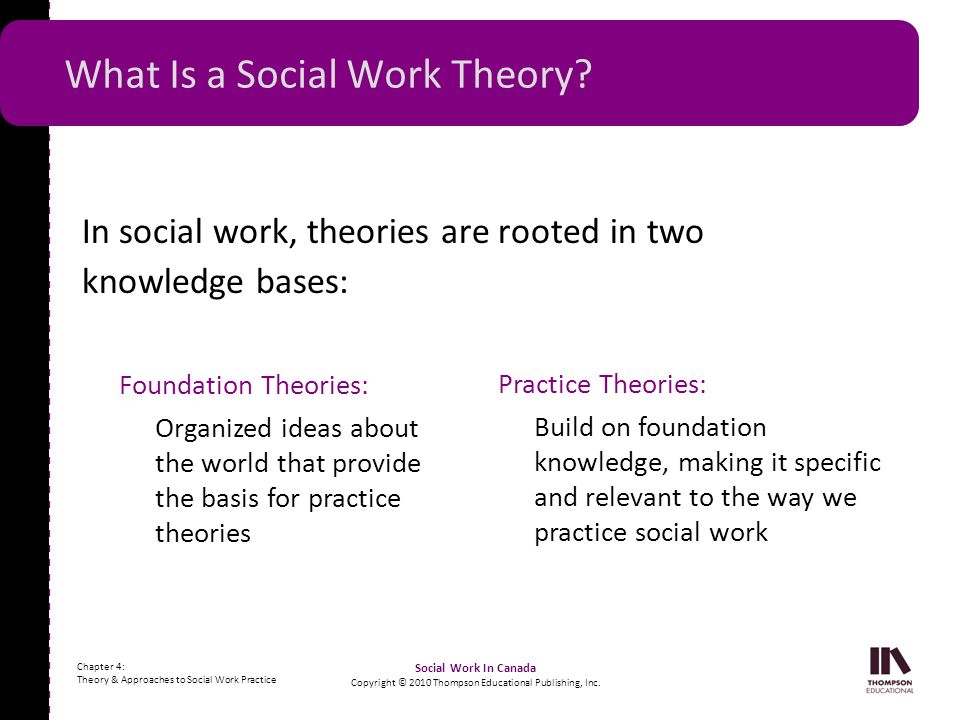 What Is a Social Work Theory