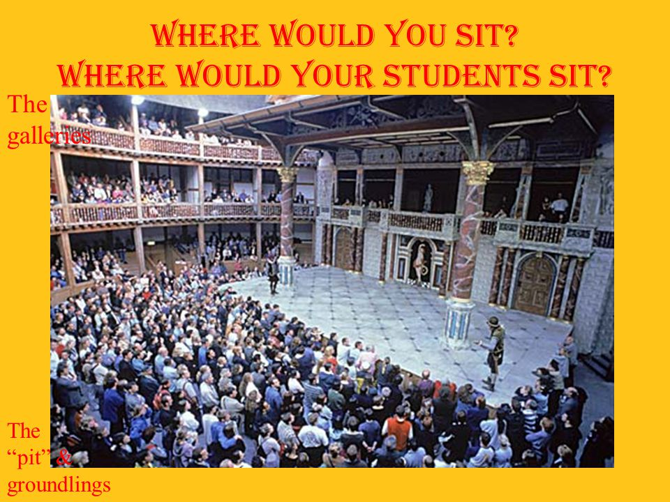 Where would you sit Where would your students sit