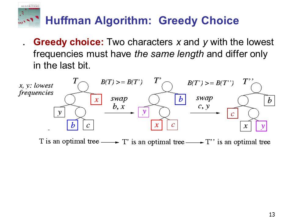Huffman Algorithm: Greedy Choice