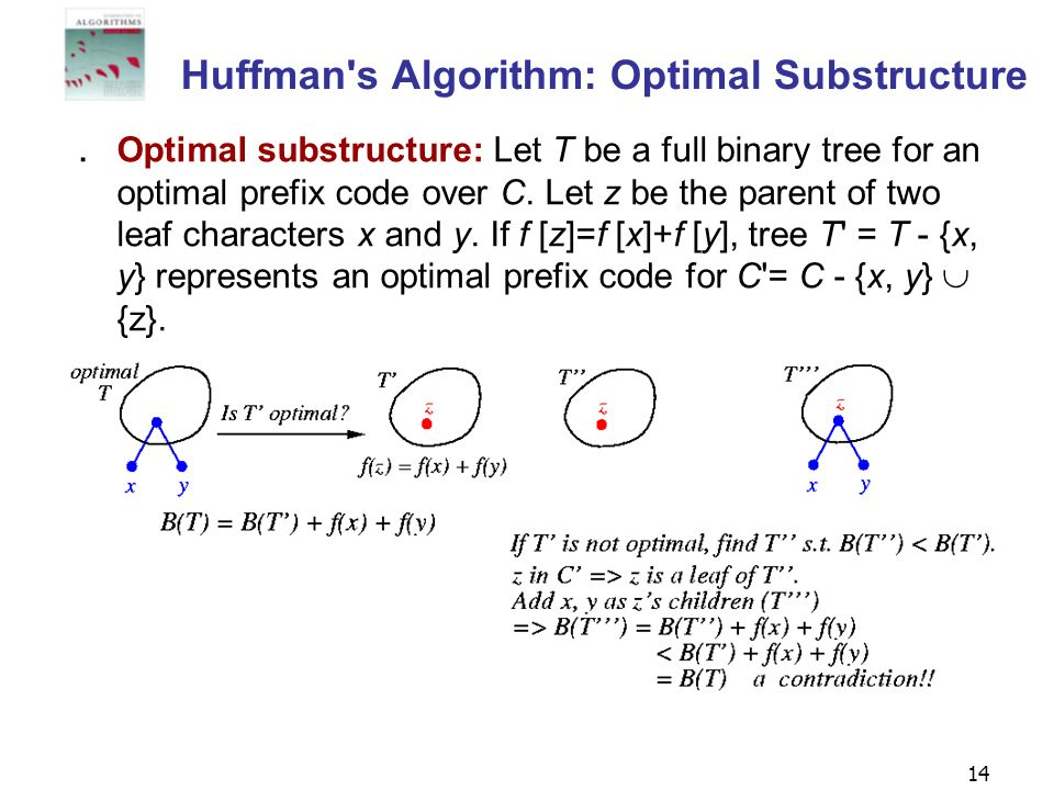 Huffman s Algorithm: Optimal Substructure