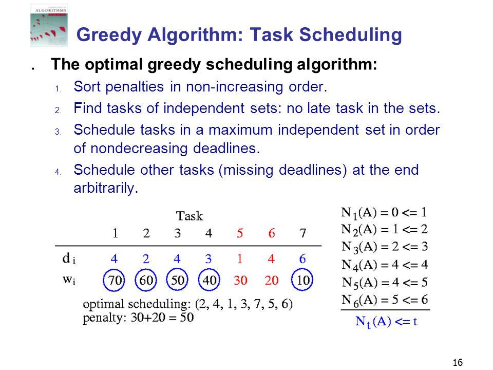 Greedy Algorithm: Task Scheduling