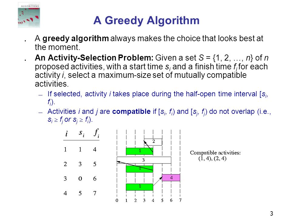 A Greedy Algorithm A greedy algorithm always makes the choice that looks best at the moment.