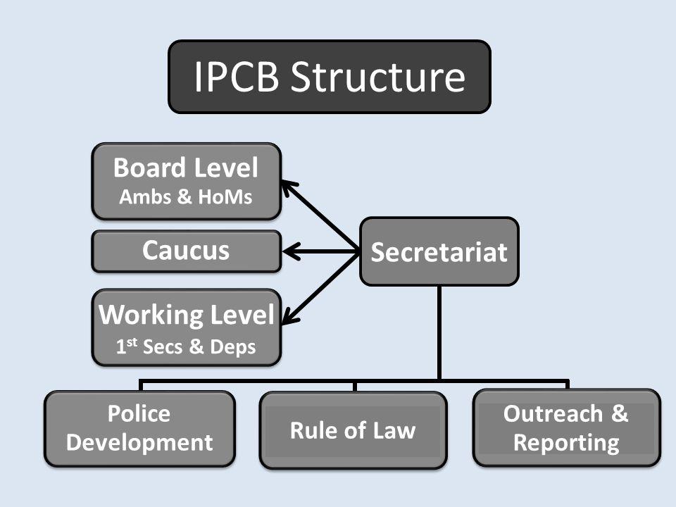 IPCB Structure Working Level Board Level Caucus Secretariat